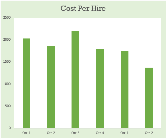 Talenture IH Software Reduce Cost Of Hiring